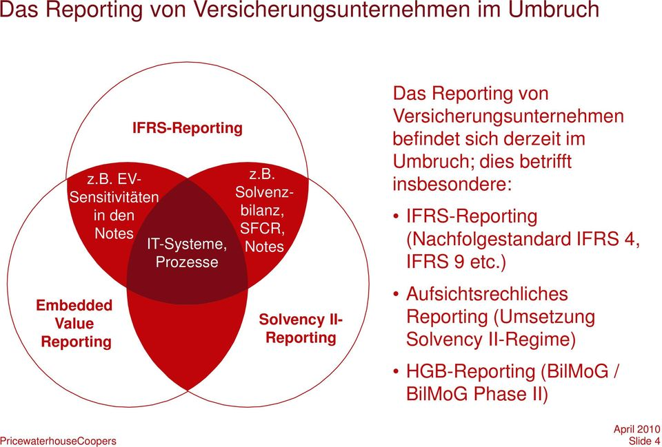 im Umbruch; dies betrifft insbesondere: IFRS-Reporting (Nachfolgestandard IFRS 4, IFRS 9 etc.