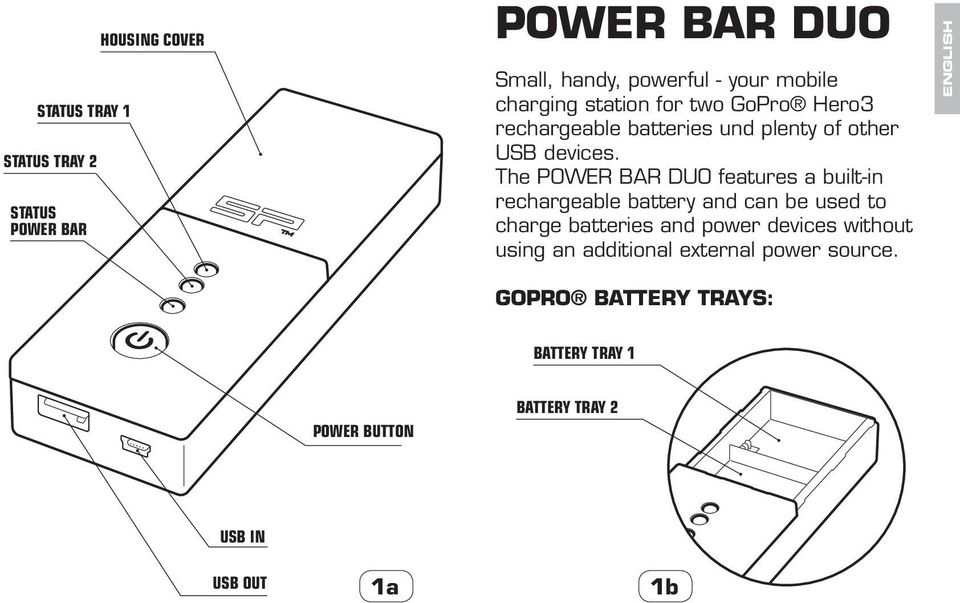 The POWER BAR DUO features a built-in rechargeable battery and can be used to charge batteries and power devices