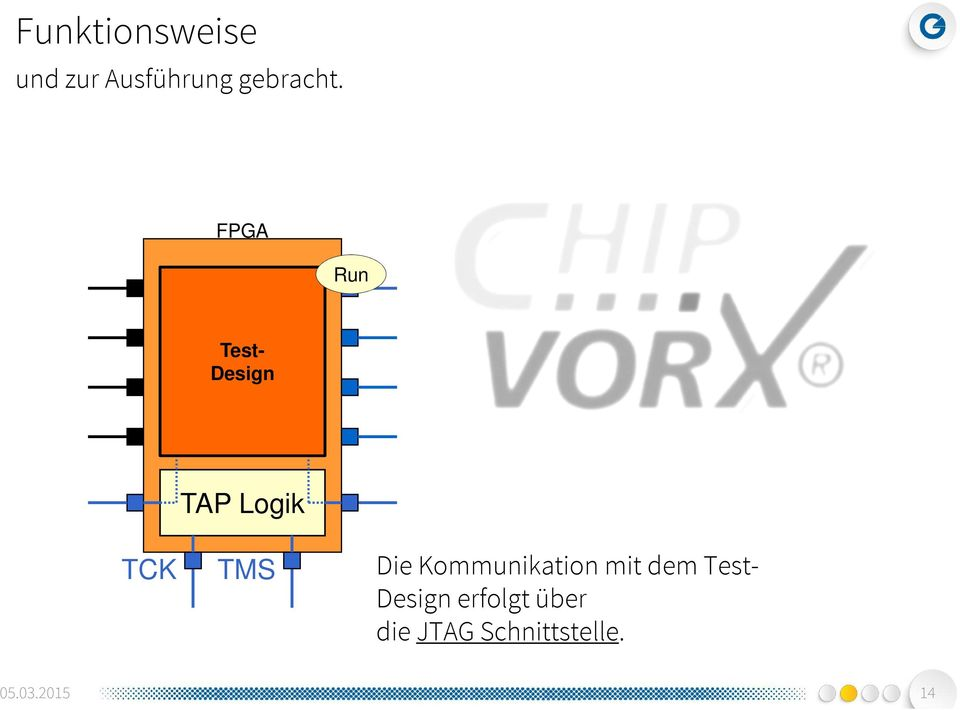 Run Test- Design TAP Logik TCK TMS Die
