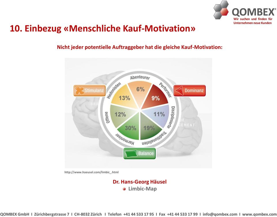 gleiche Kauf-Motivation: http://www.haeusel.