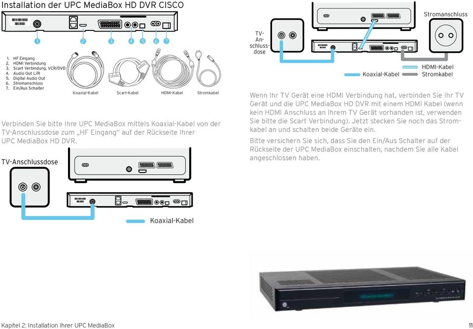 MediaBox HD DVR.