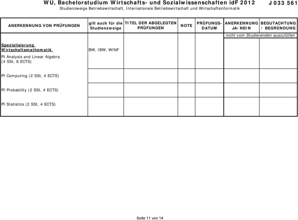 Wirtschaftsmathematik BW, IBW, WINF PI Analysis and Linear