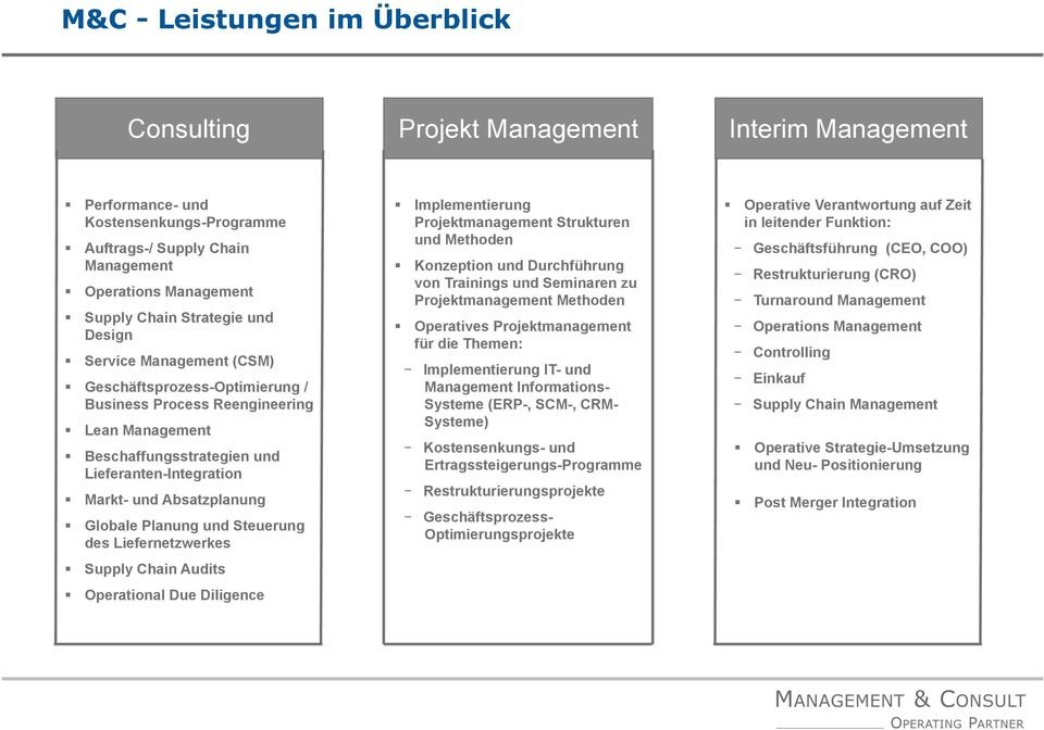 Globale Planung und Steuerung des Liefernetzwerkes Supply Chain Audits Operational Due Diligence Implementierung Projektmanagement Strukturen und Methoden Konzeption und Durchführung von Trainings
