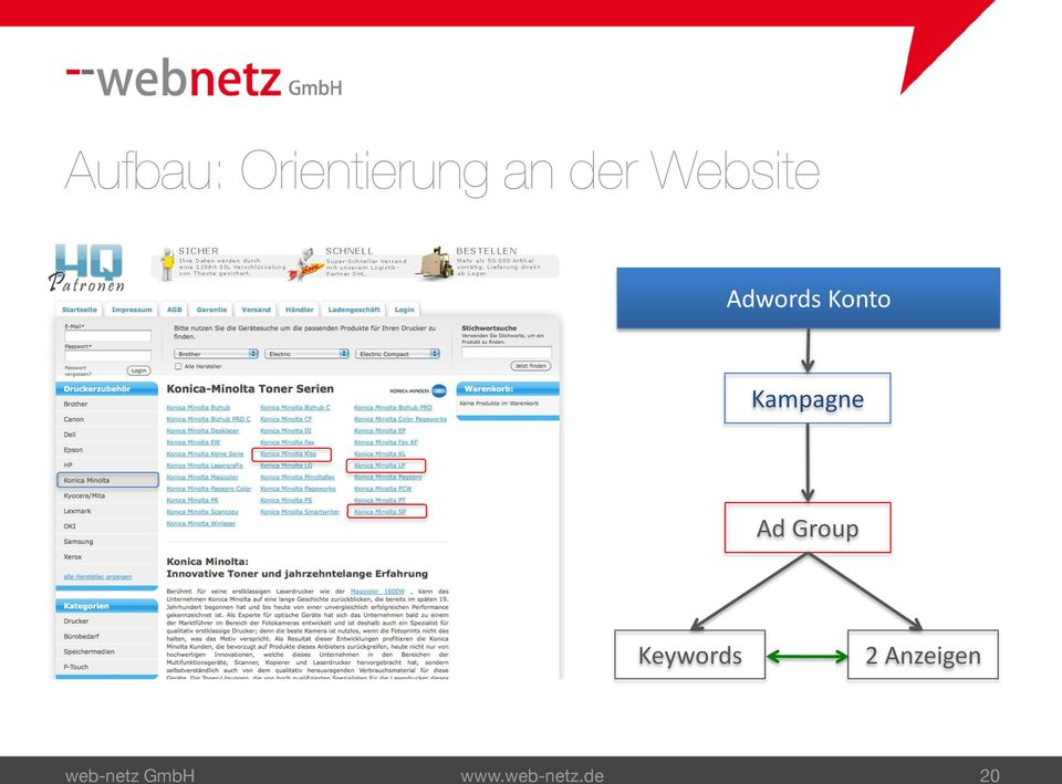 Adwords Konto Kampagne Ad Group