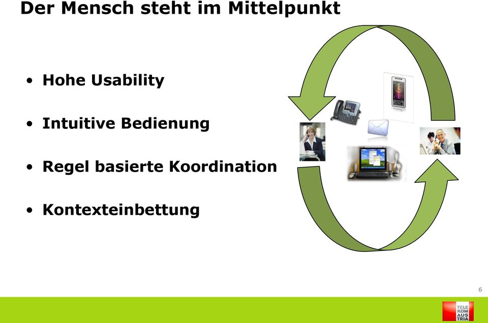 Intuitive Bedienung Regel