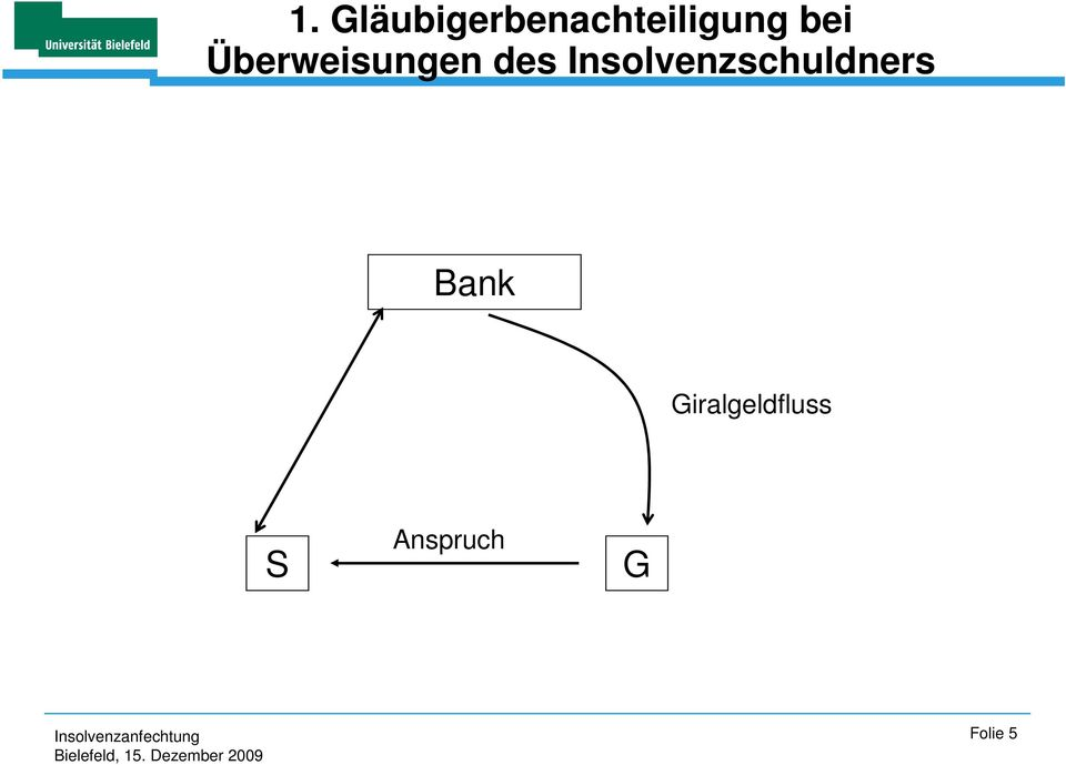 Insolvenzschuldners Bank