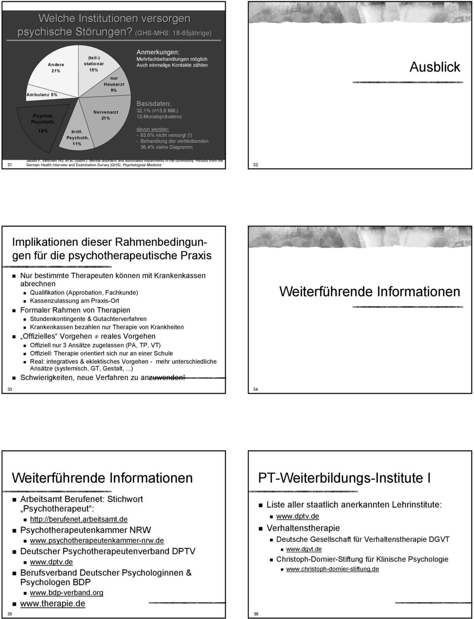 ) 12-Monatsprävalenz davon werden: - 63,6% nicht versorgt (!) - Behandlung der verbleibenden 36,4% siehe Diagramm Ausblick 31 Jacobi F, Wittchen HU, et al. (subm.). Mental disorders and associated impairments in the community: Results from the German Health Interview and Examination Survey (GHS).