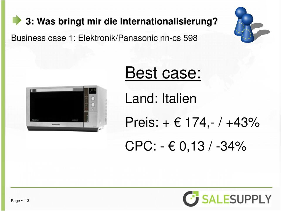 Business case 1: Elektronik/Panasonic