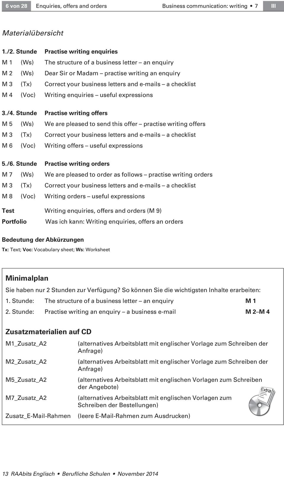 checklist m 4 voc writing enquiries useful expressions 34 - Enquiry Muster