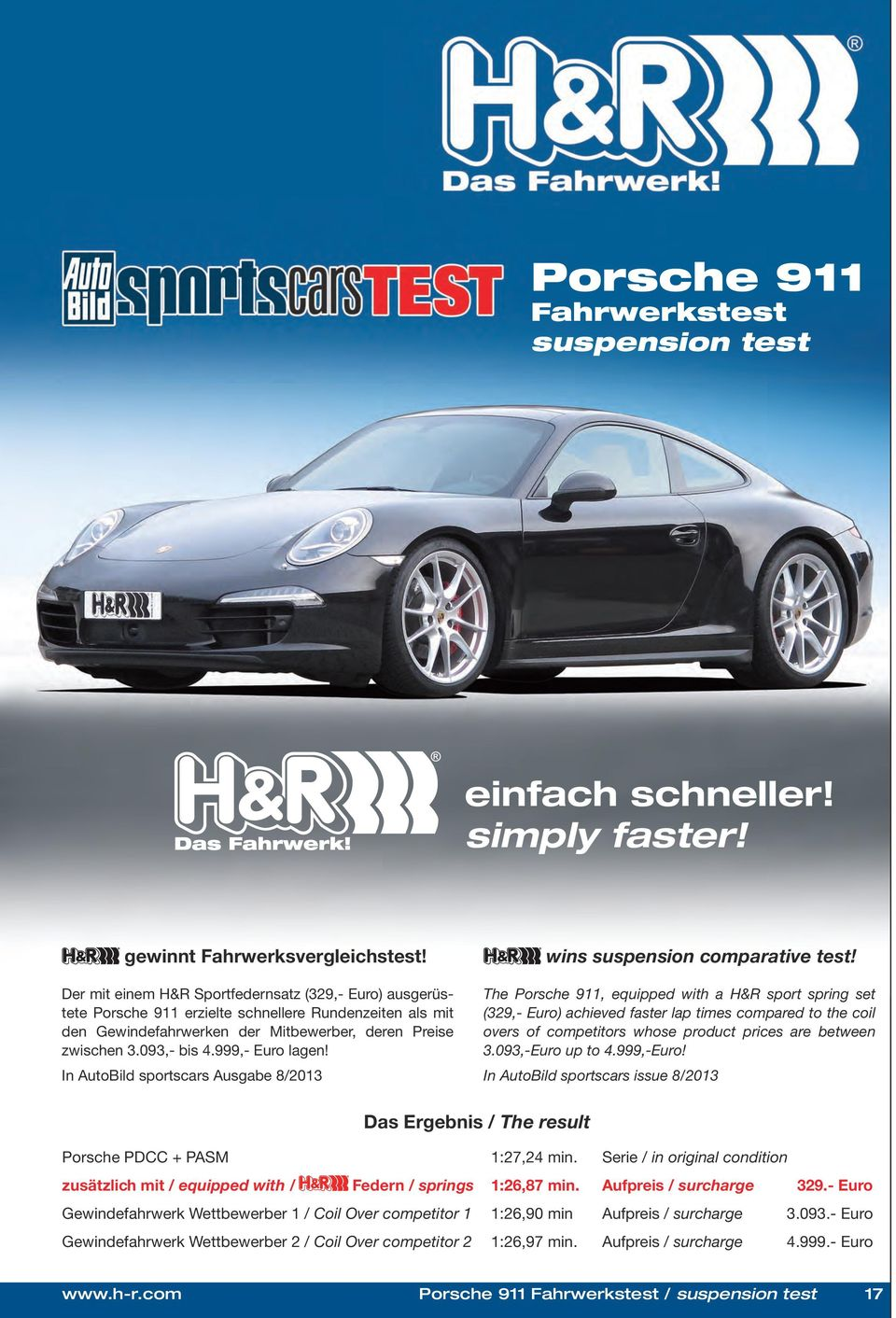 999,- Euro lagen! In AutoBild sportscars Ausgabe 8/2013 wins suspension comparative test!