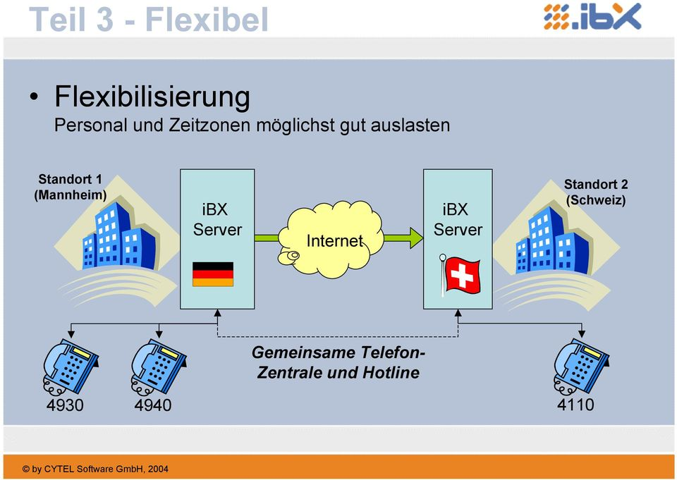 (Mannheim) ibx Server Internet ibx Server Standort 2