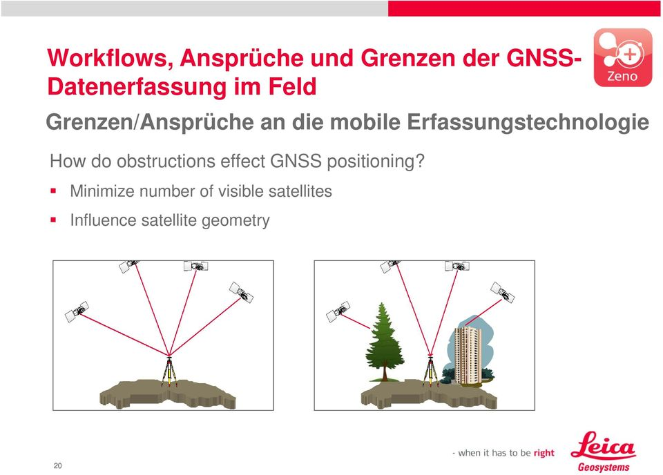 Erfassungstechnologie How do obstructions effect GNSS