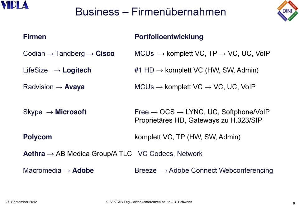 Group/A TLC Macromedia Adobe Free OCS LYNC, UC, Softphone/VoIP Proprietäres HD, Gateways zu H.