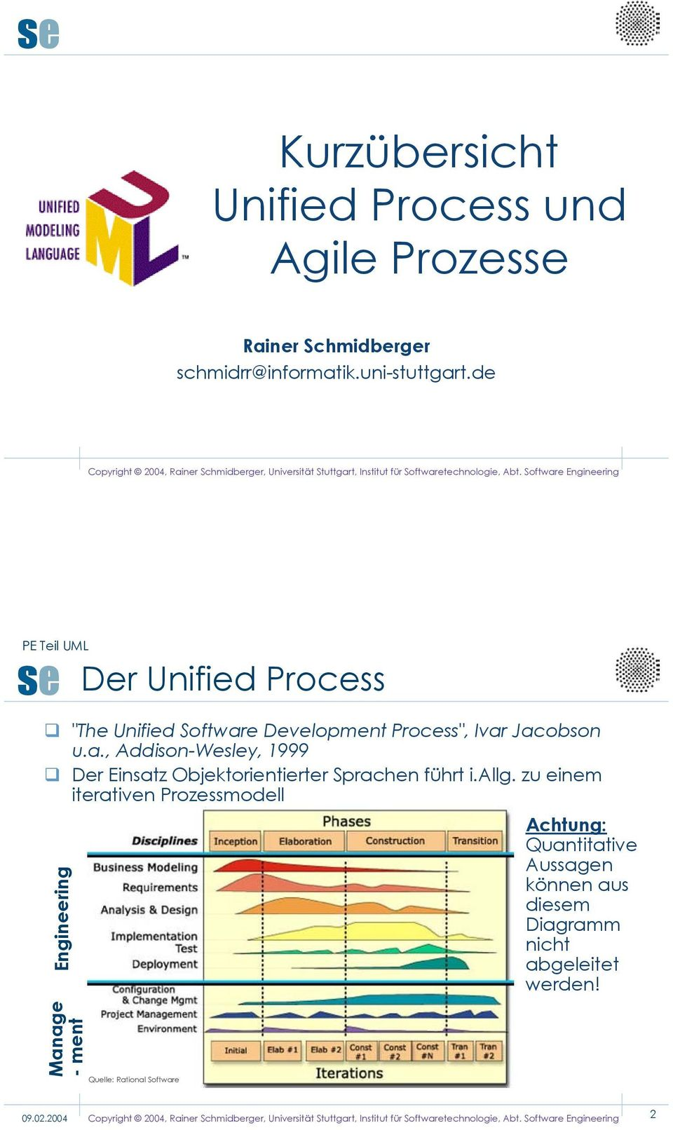 "Software Engineering Der Unified Process ""The Unified Software Development Process"", Ivar Jacobson u.a., Addison-Wesley, 1999 Der Einsatz Objektorientierter Sprachen führt i."