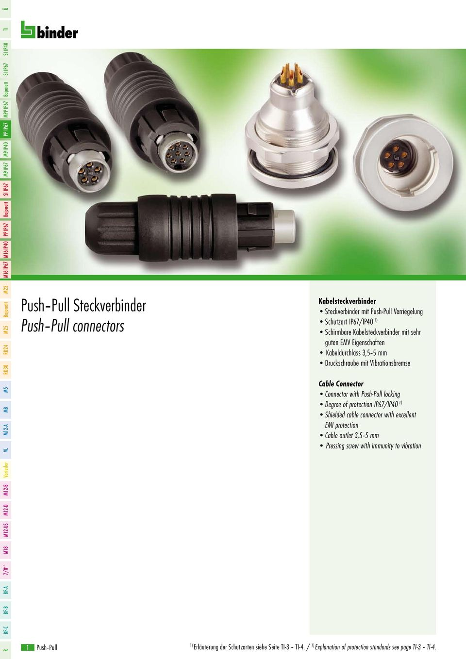 Kabeldurchlass, mm Druckschraube mit Vibrationsbremse Cable Connector Connector with Push-Pull locking Degree of protection IP/IP0 ) Shielded cable connector with excellent
