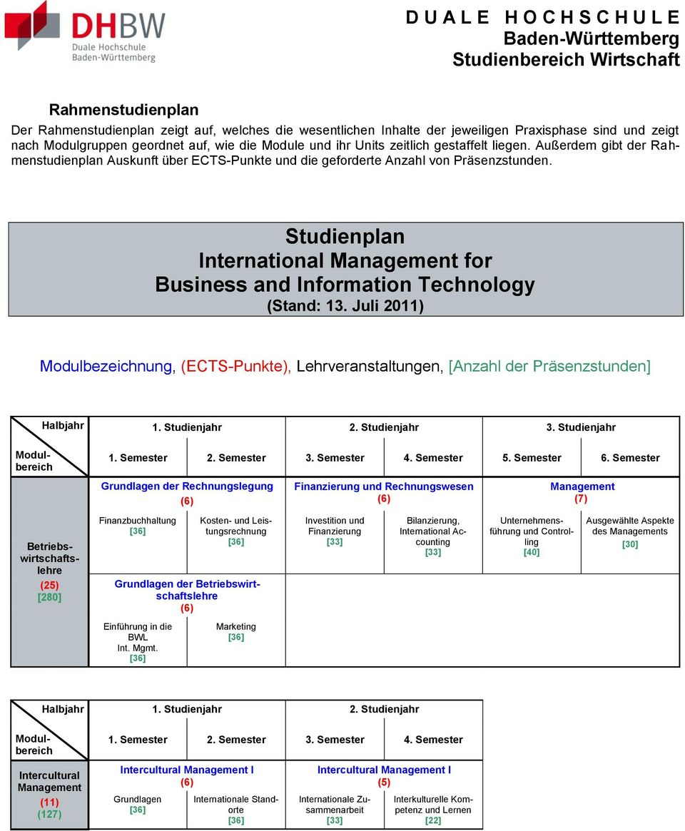 Studienplan International for Business and Information Technology (Stand: 13.