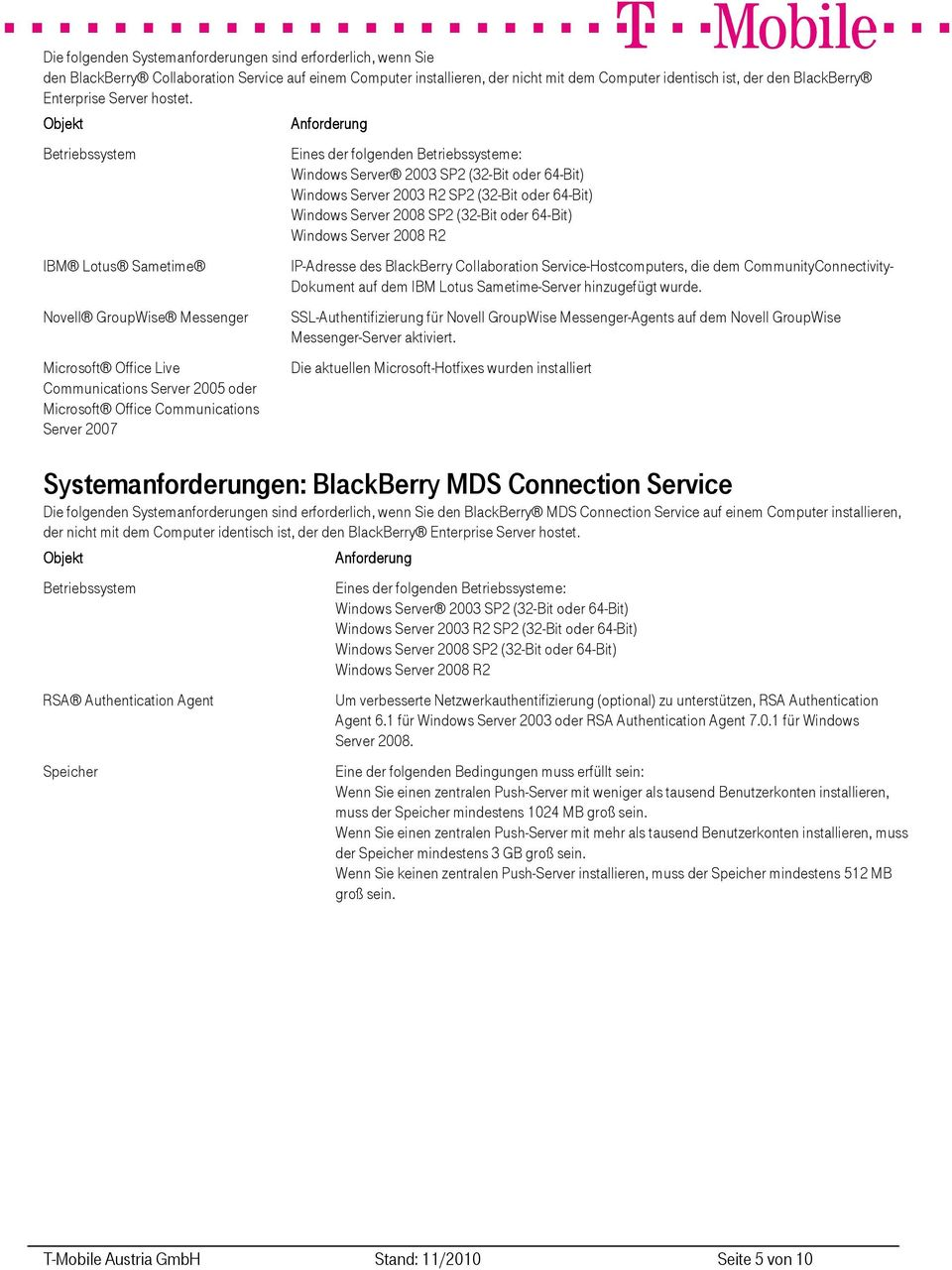 Eines der folgenden e: IBM Lotus Sametime Novell GroupWise Messenger Microsoft Office Live Communications Server 2005 oder Microsoft Office Communications Server 2007 IP-Adresse des BlackBerry
