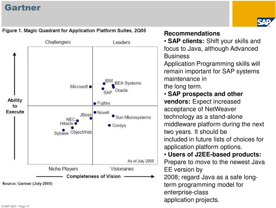 SAP prospects and other vendors: Expect increased acceptance of NetWeaver technology as a stand-alone middleware platform during the next two years.