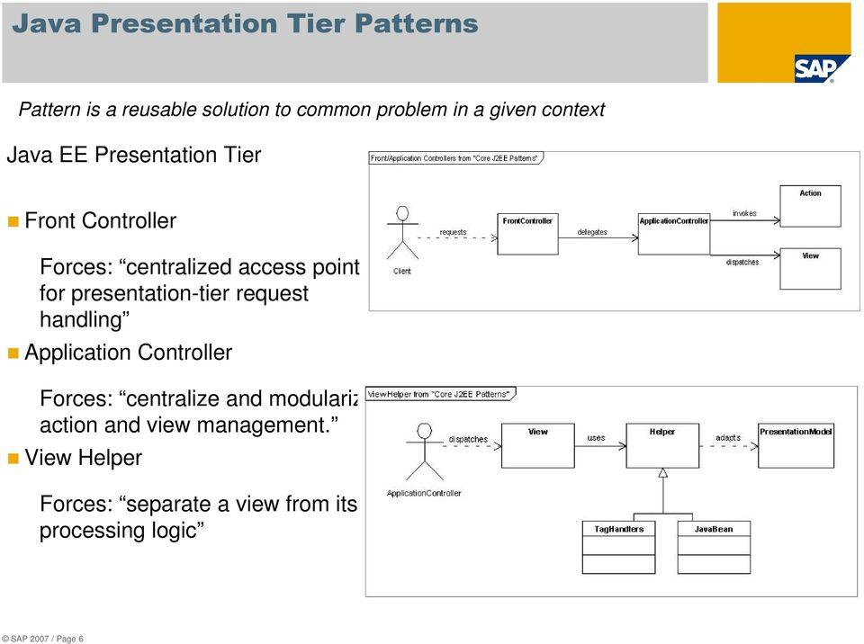 presentation-tier request handling Application Controller Forces: centralize and modularize