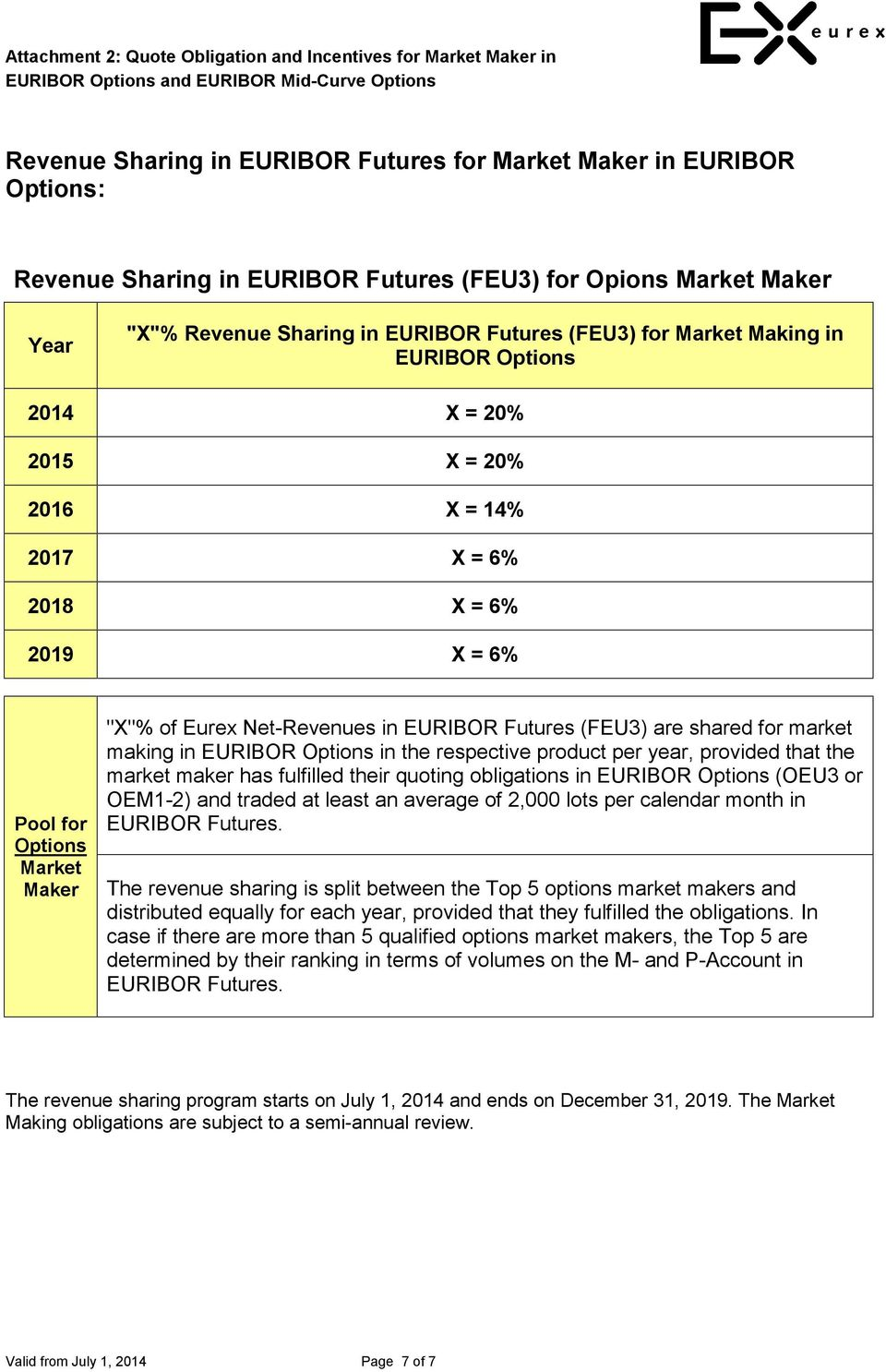 shared for market making in EURIBOR Options in the respective product per year, provided that the market maker has fulfilled their quoting obligations in EURIBOR Options (OEU3 or OEM1-2) and traded
