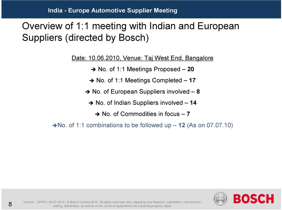 of Indian Suppliers involved 14 No. of Commodities in focus 7 No. of 1:1 combinations to be followed up 12 (As on 07.07.10) 8 Internal CP/PII 09.07.2010 Bosch Limited 2010.