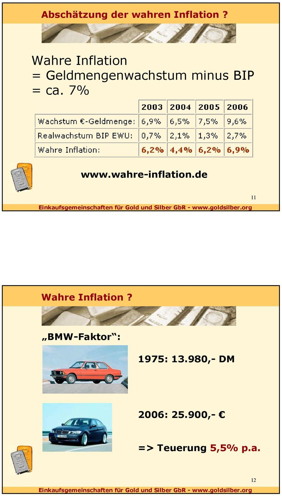 ca. 7% www.wahre-inflation.de 11 Wahre Inflation?