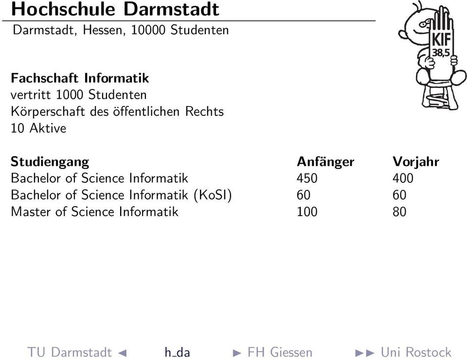 Aktive Bachelor of Science Informatik 450 400 Bachelor of Science Informatik