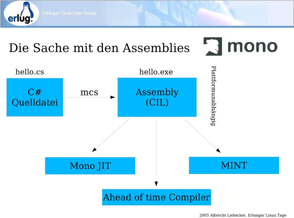 exe Assembly (CIL)