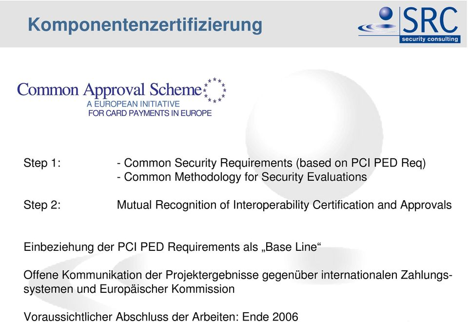 Interoperability Certification and Approvals Einbeziehung der PCI PED Requirements als Base Line Offene Kommunikation der