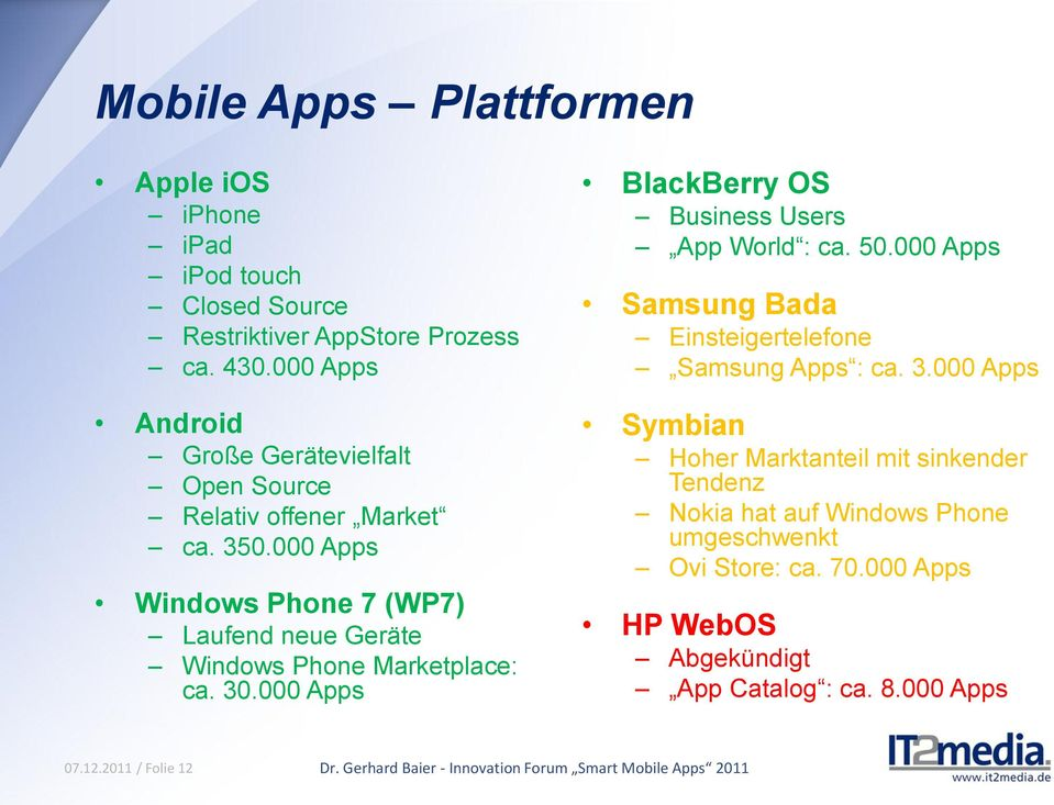 000 Apps Windows Phone 7 (WP7) Laufend neue Geräte Windows Phone Marketplace: ca. 30.000 Apps BlackBerry OS Business Users App World : ca. 50.