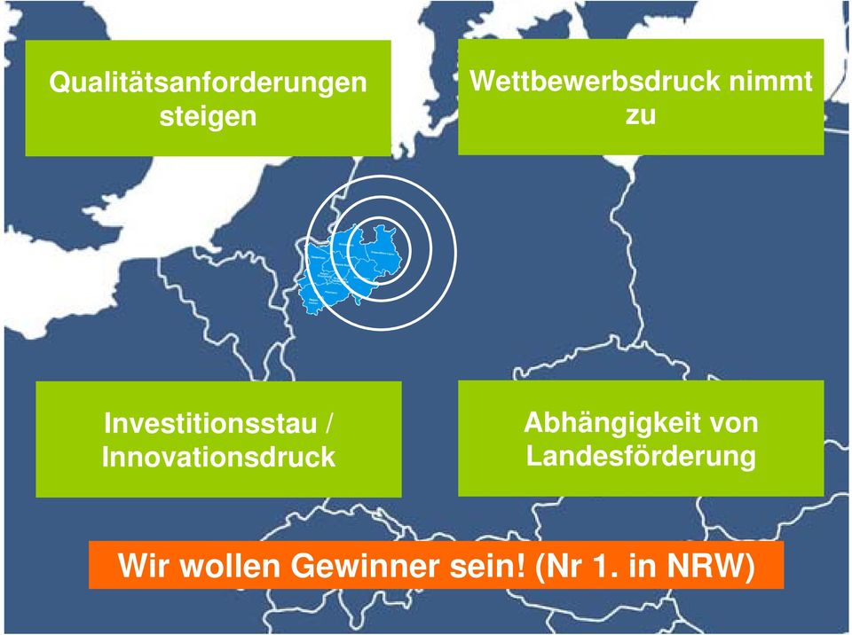 Investitionsstau / Innovationsdruck