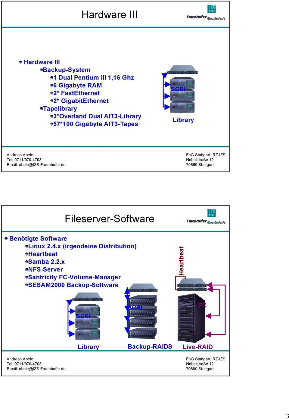 AIT3-Tapes Library Fileserver-Software Benötigte Software Linux 2.4.