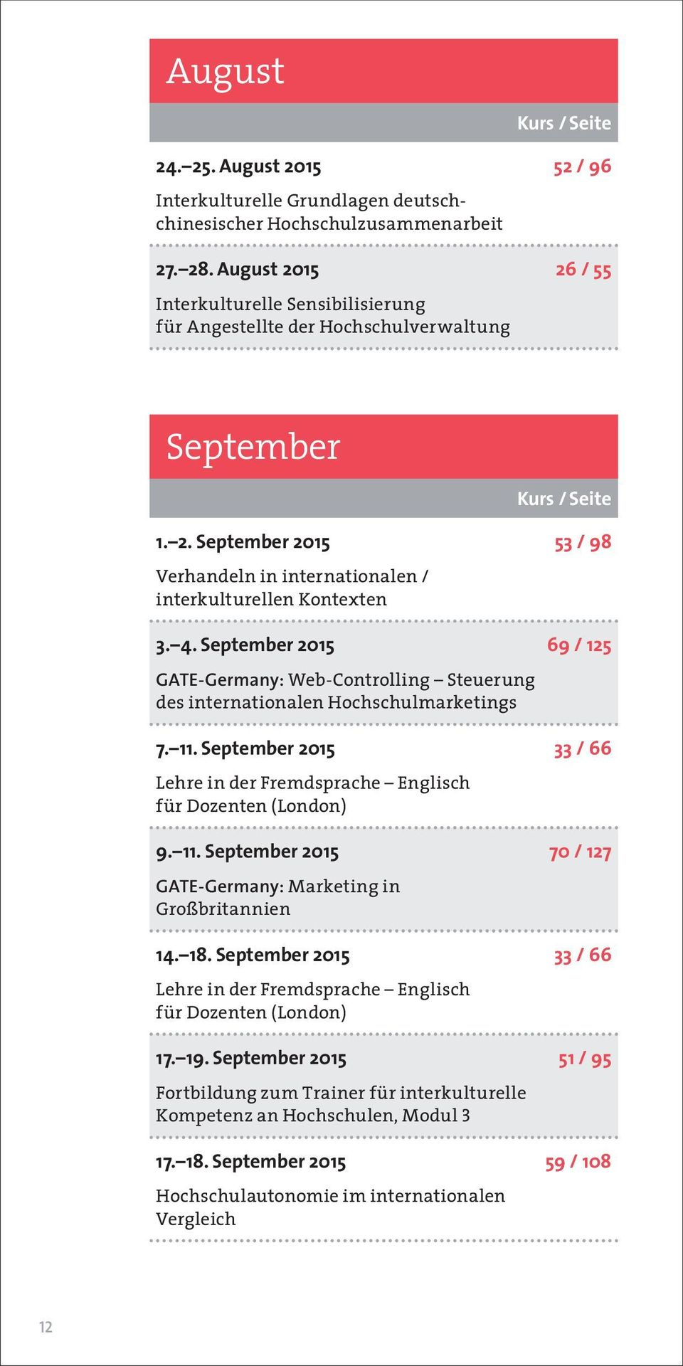 4. September 2015 69 / 125 GATE-Germany: Web-Controlling Steuerung des internationalen Hochschulmarketings 7. 11. September 2015 33 / 66 Lehre in der Fremdsprache Englisch für Dozenten (London) 9. 11. September 2015 70 / 127 GATE-Germany: Marketing in Großbritannien 14.