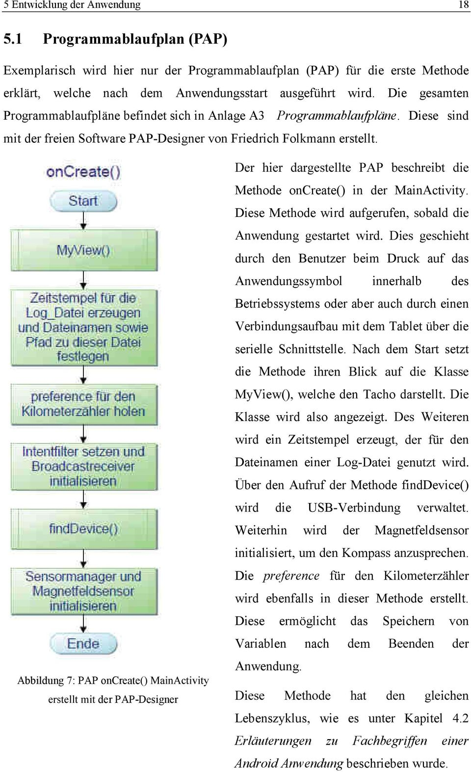 D A bb Methode oncreate() in der MainActivity.