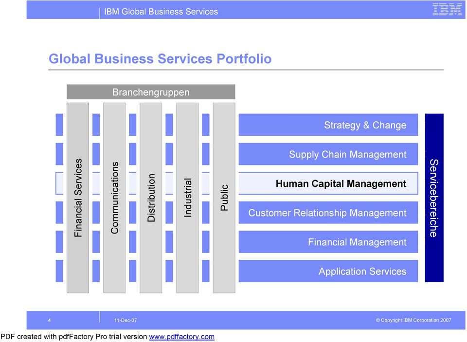 Distribution Industrial Public Human Capital Management Customer