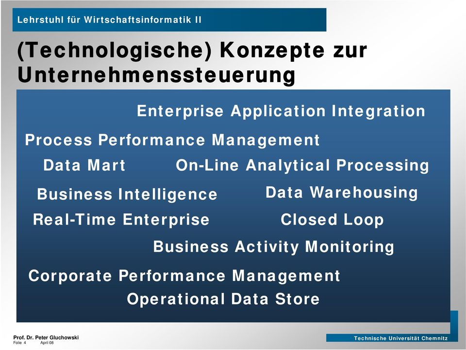 Business Intelligence Real-Time Enterprise Data Warehousing Closed Loop Business