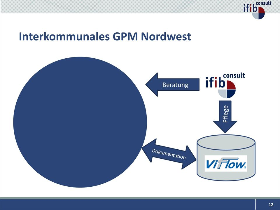 GPM Nordwest