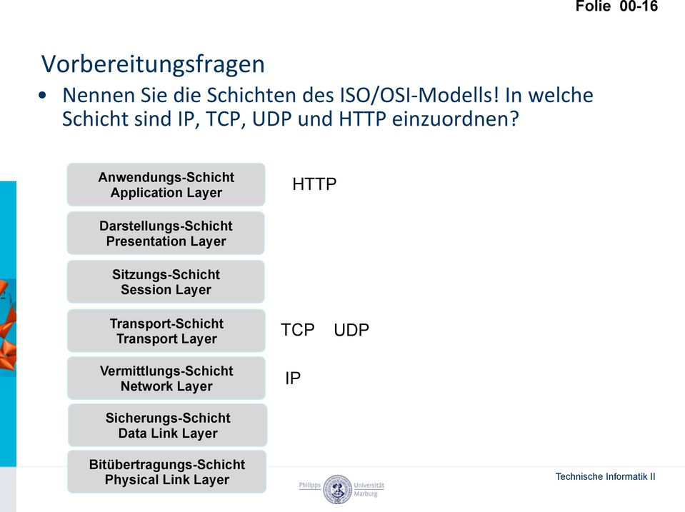 Anwendungs-Schicht Application Layer HTTP Darstellungs-Schicht Presentation Layer
