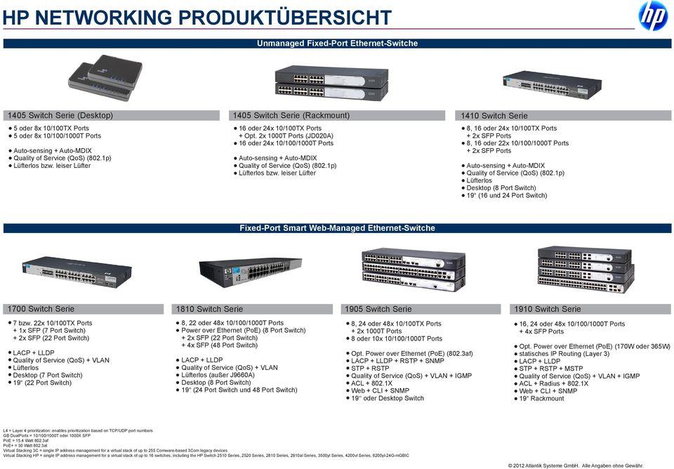 leiser Lüfter 1410 Switch Serie 8, 16 oder 24x 10/100TX Ports 8, 16 oder 22x 10/100/1000T Ports Lüfterlos Desktop (8 Port Switch) 19 (16 und 24 Port Switch) Fixed-Port Smart Web-Managed