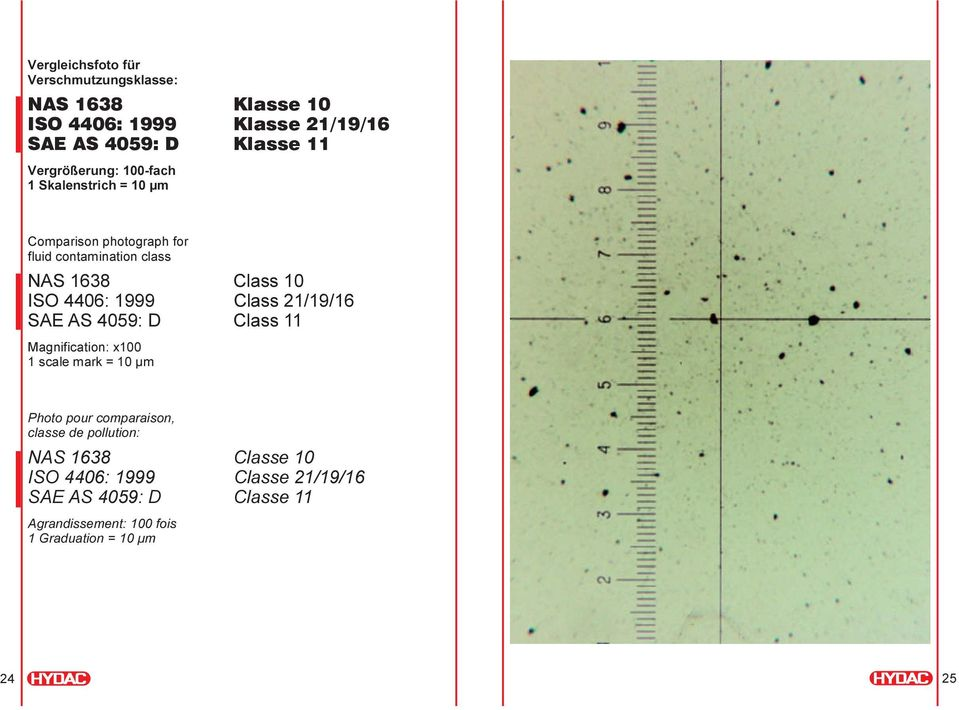 4406: 1999 Class 21/19/16 SAE AS 4059: D Class 11 Magnification: x100 1 scale mark = 10 µm Photo pour comparaison, classe de