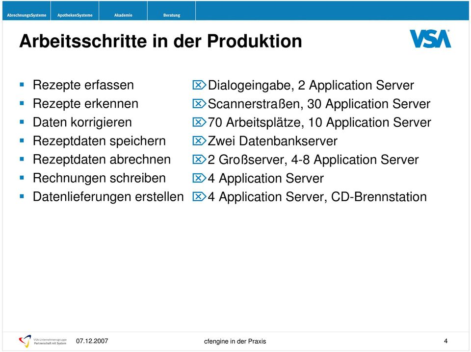 Scannerstraßen, 30 Application Server 70 Arbeitsplätze, 10 Application Server Zwei Datenbankserver 2