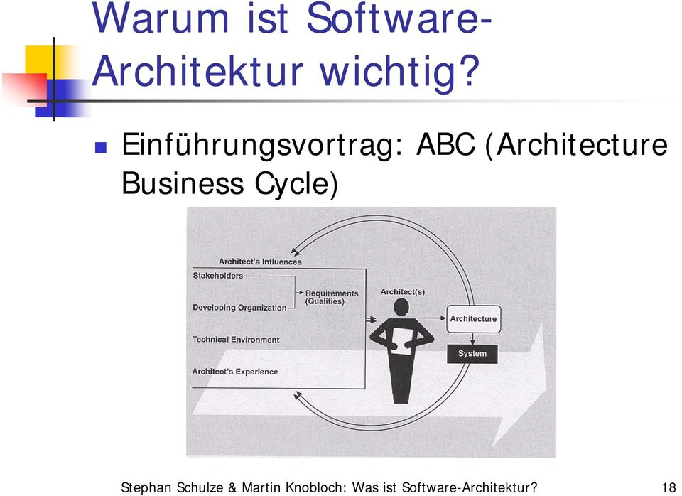 Business Cycle) Stephan Schulze & Martin
