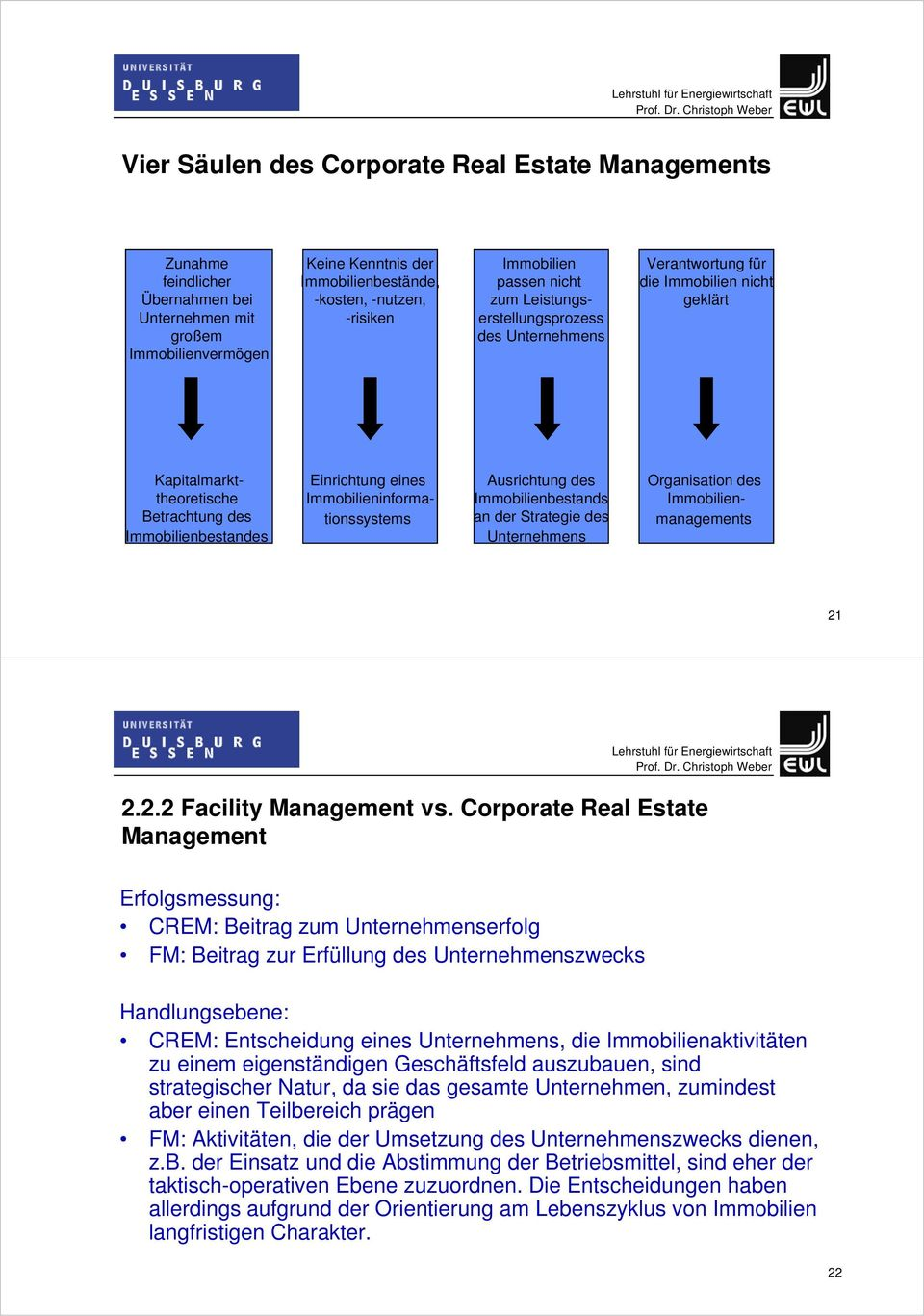 Immobilieninformationssystems Ausrichtung des Immobilienbestands an der Strategie des Unternehmens Organisation des Immobilienmanagements 21 2.2.2 Facility Management vs.