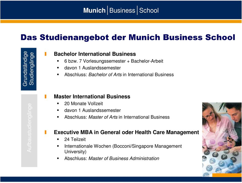 International Business 20 Monate Vollzeit davon 1 Auslandssemester Abschluss: Master of Arts in International Business Executive MBA in