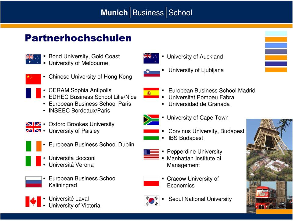 Kaliningrad Université Laval University of Victoria University of Auckland University of Ljubljana European Business School Madrid Universitat Pompeu Fabra Universidad de