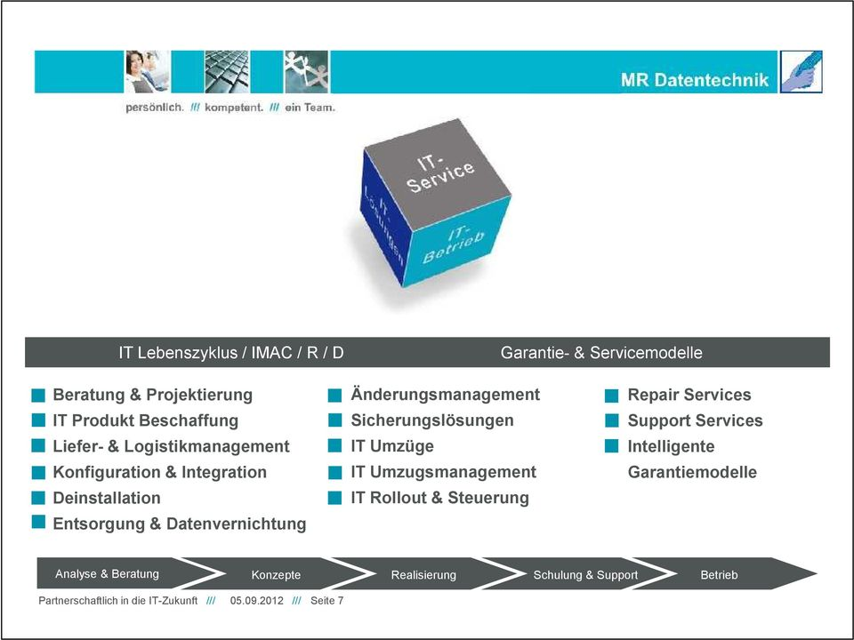 Sicherungslösungen IT Umzüge IT Umzugsmanagement IT Rollout & Steuerung Repair Services Support Services Intelligente