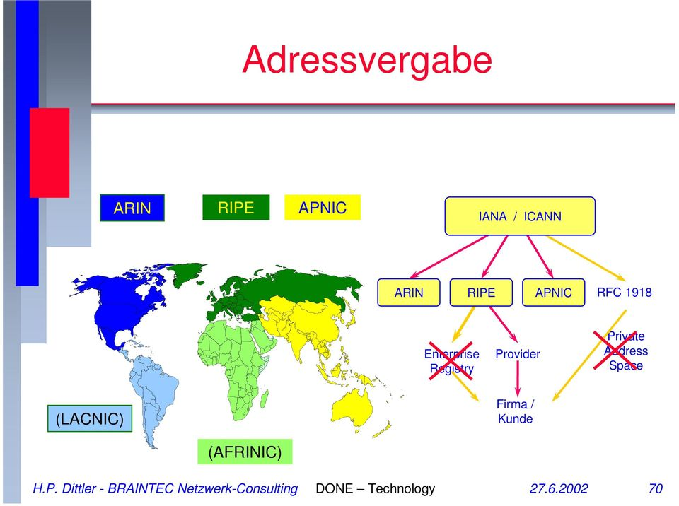 Address Space (LACNIC) Firma / Kunde (AFRINIC) H.P.