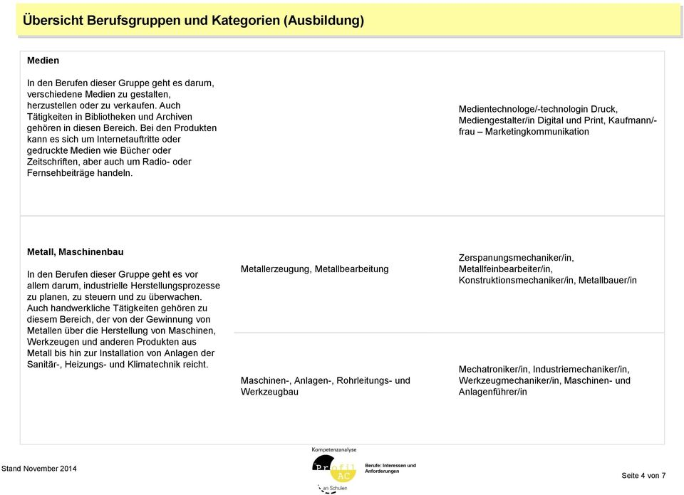 Medientechnologe/-technologin Druck, Mediengestalter/in Digital und Print, Kaufmann/- frau Marketingkommunikation Metall, Maschinenbau In den Berufen dieser Gruppe geht es vor allem darum,