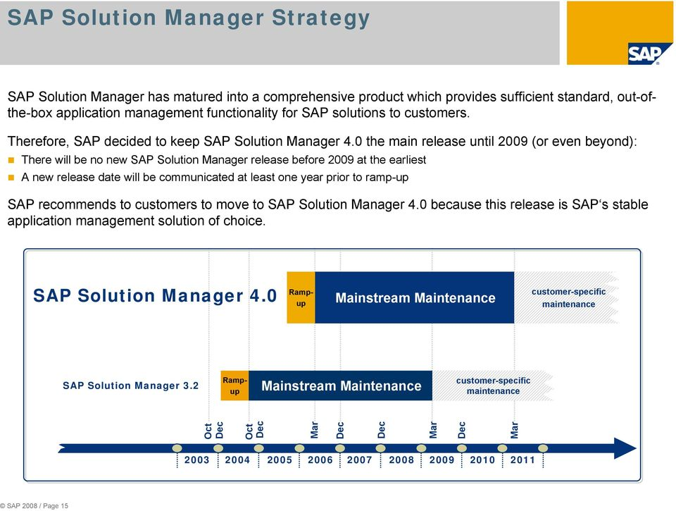 0 the main release until 2009 (or even beyond): There will be no new SAP Solution Manager release before 2009 at the earliest A new release date will be communicated at least one year prior to