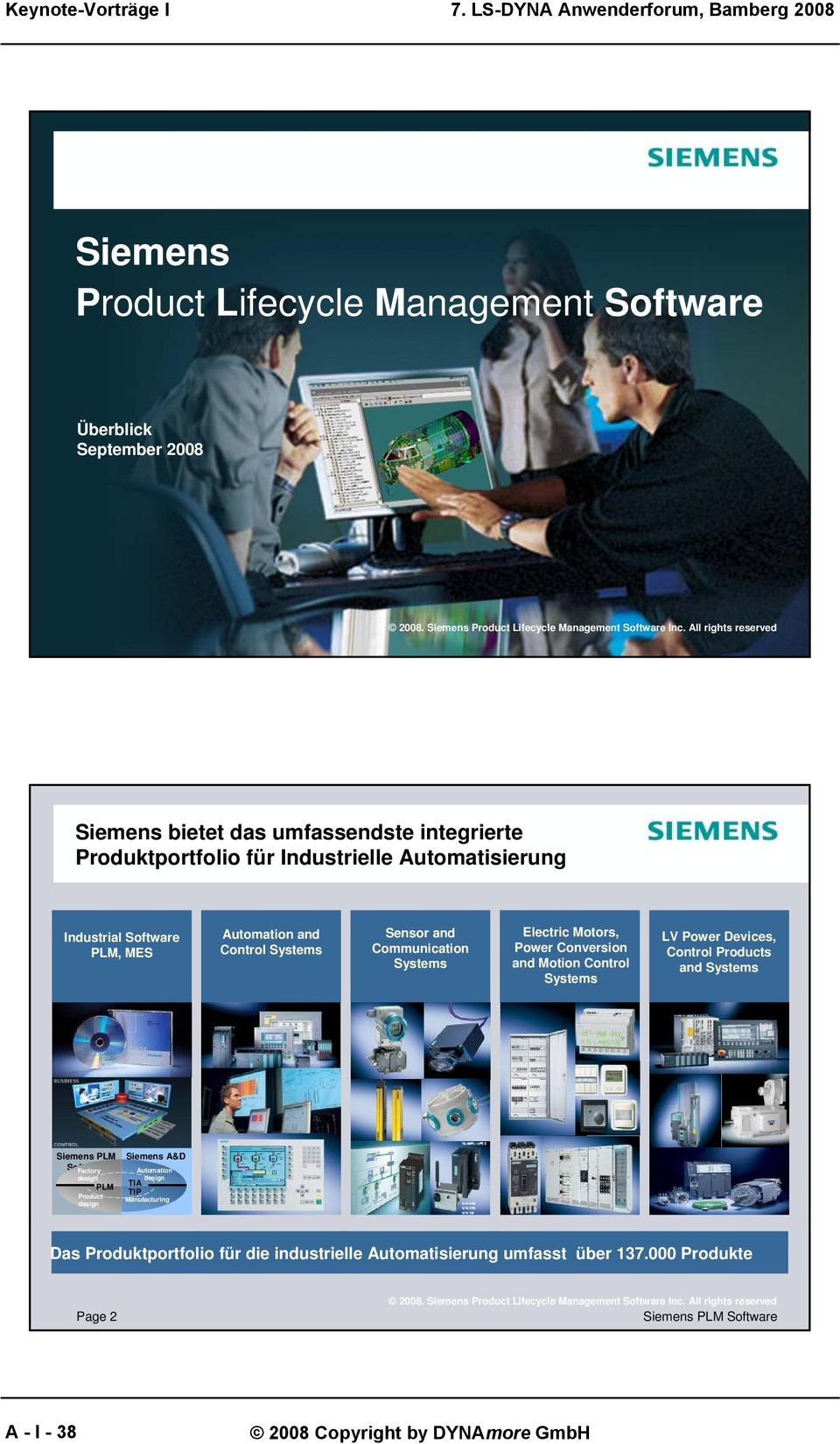 Produktportfolio für Industrielle Automatisierung Industrial Software PLM, MES Automation and Control Systems Sensor and Communication Systems Electric